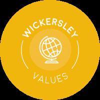 WSSC Values